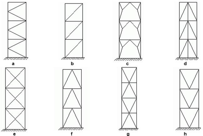 GRAITEC Advance Design | Verifica degli elementi controventati
