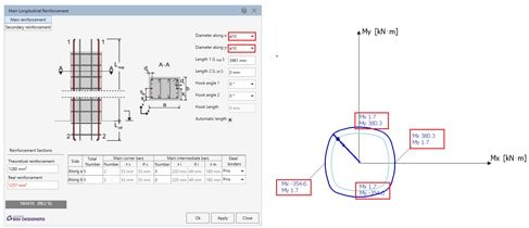 GRAITEC Advance BIM Designers | Curve d'interazione, diagrammi e grafici di stabilità