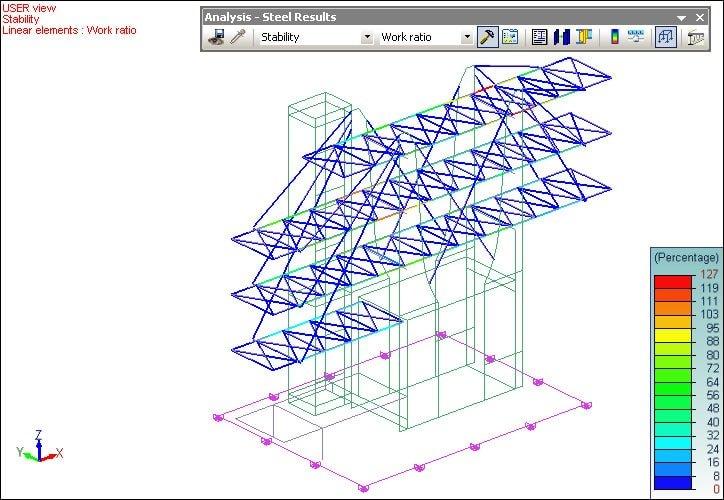 GRAITEC Advance Design | Verifica degli elementi in acciaio | Verifica accurata degli elementi in acciaio